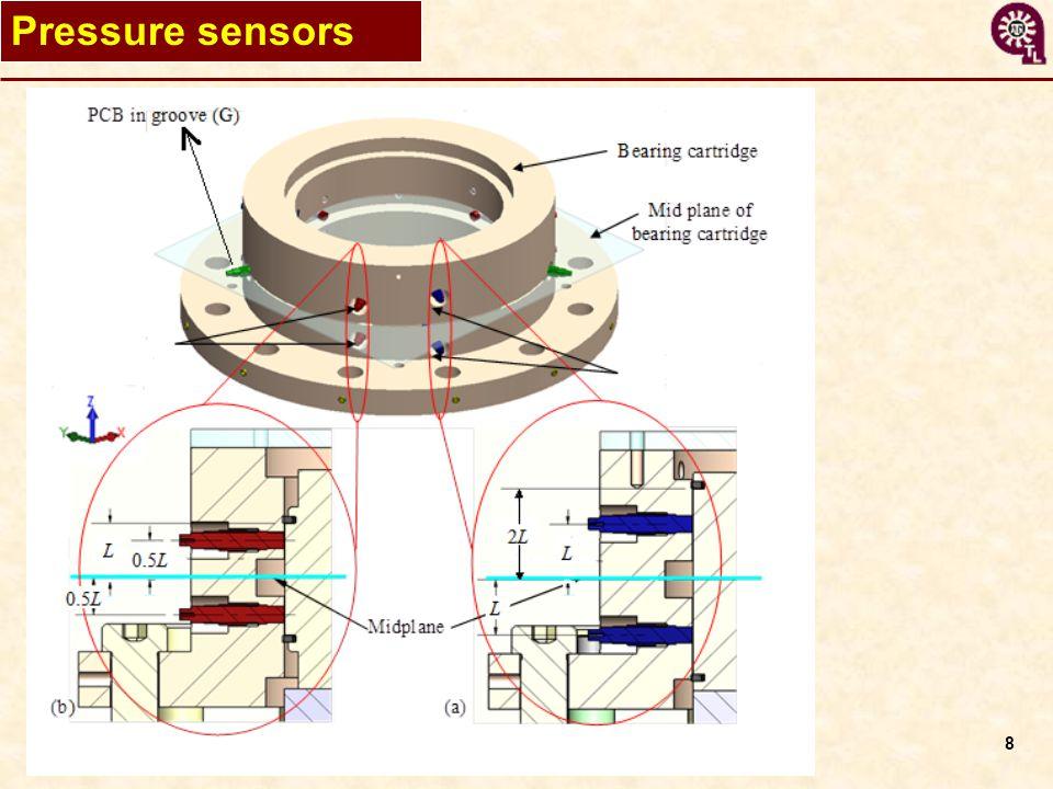 8 Pressure sensors