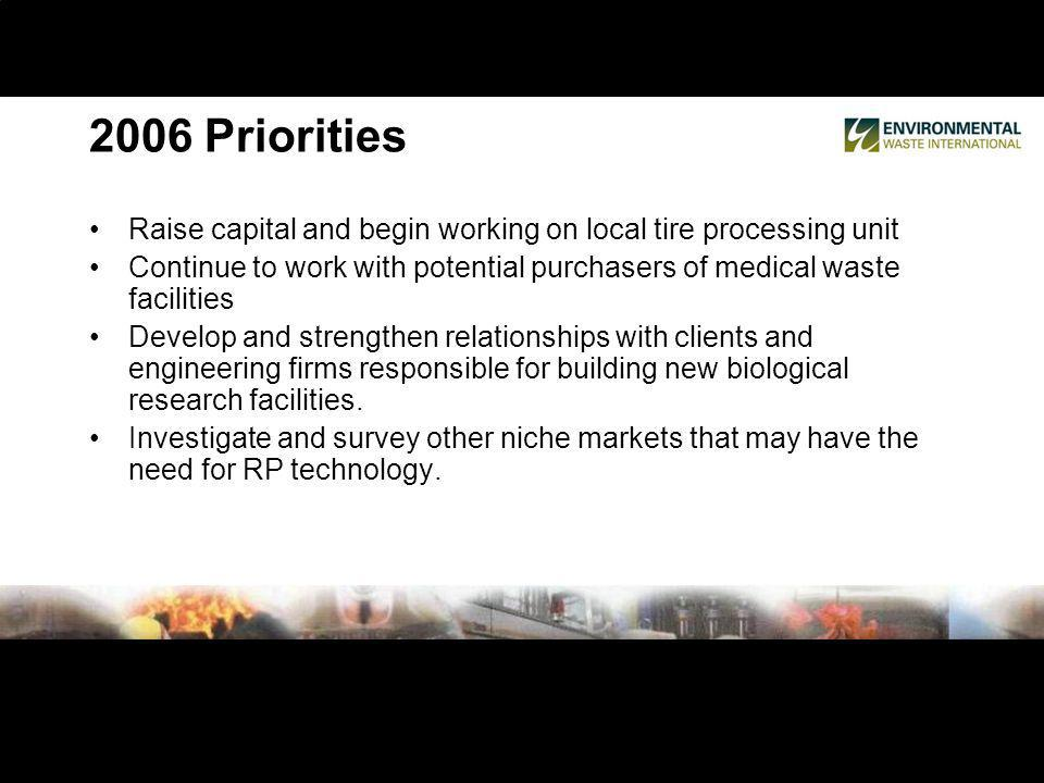 Raise capital and begin working on local tire processing unit Continue to work with potential purchasers of medical waste facilities Develop and stren