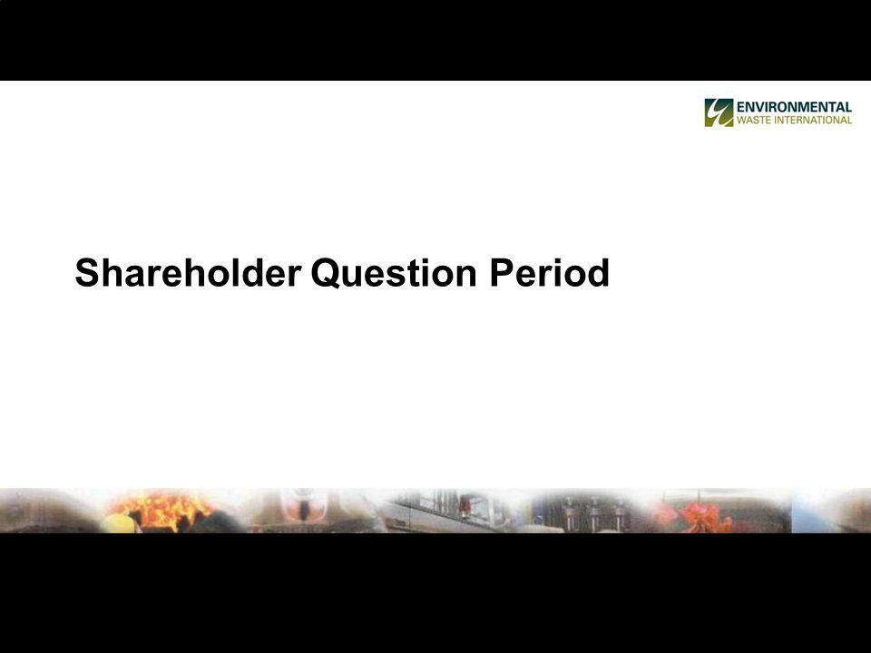 Shareholder Question Period