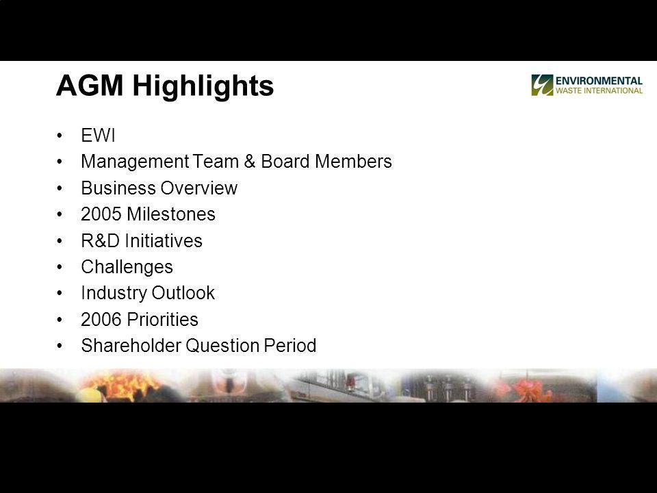 AGM Highlights EWI Management Team & Board Members Business Overview 2005 Milestones R&D Initiatives Challenges Industry Outlook 2006 Priorities Share