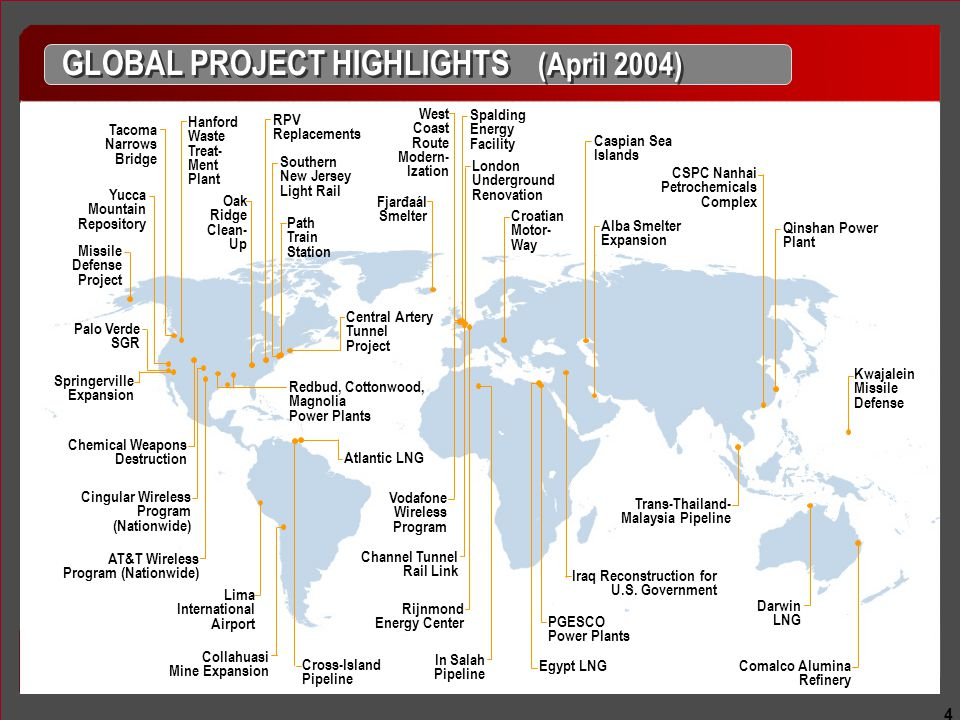 4 GLOBAL PROJECT HIGHLIGHTS (April 2004)