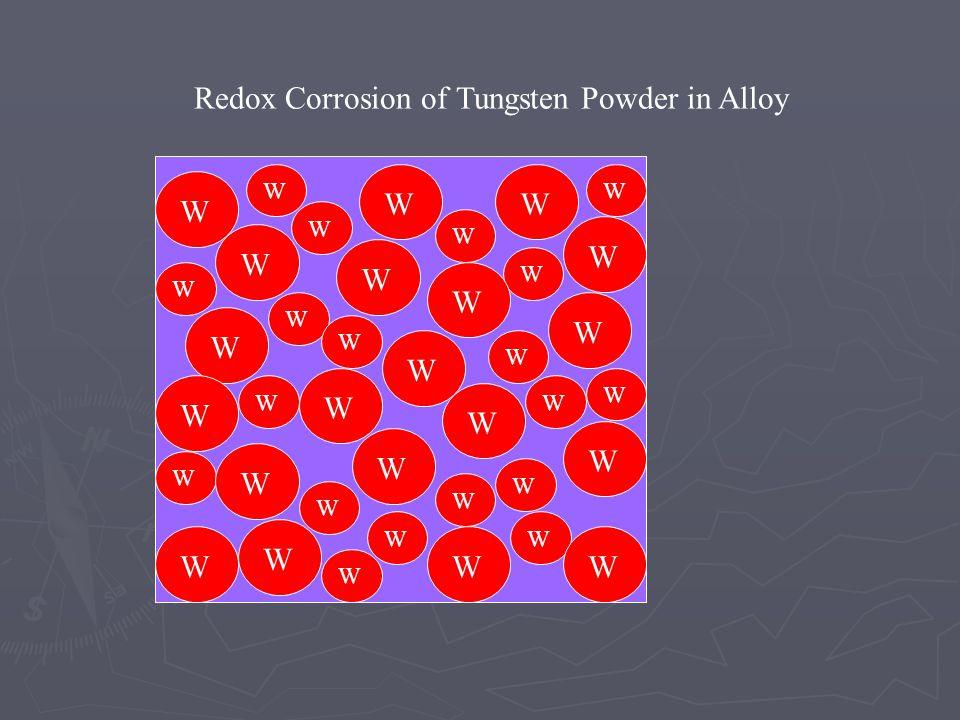 W W WWWWWWWWWWWWWWWWW WWWWWWWWWWWWWWWWWWW W Redox Corrosion of Tungsten Powder in Alloy