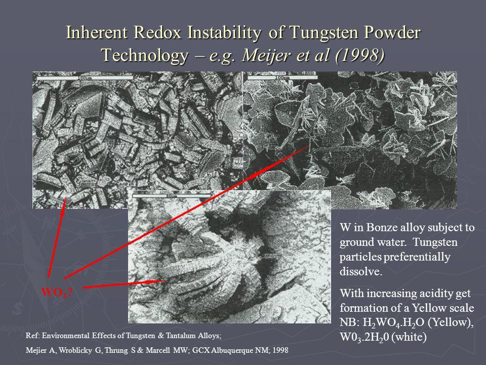 Inherent Redox Instability of Tungsten Powder Technology – e.g.