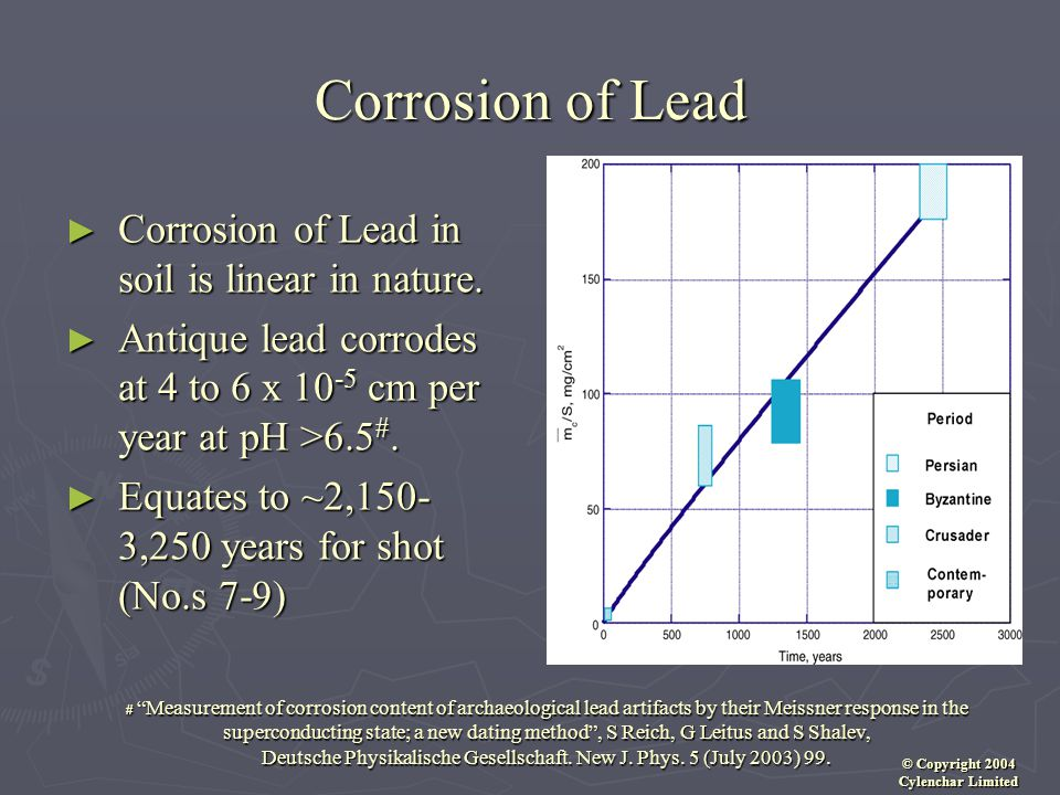 Corrosion of Lead Corrosion of Lead in soil is linear in nature. Corrosion of Lead in soil is linear in nature. Antique lead corrodes at 4 to 6 x 10 -
