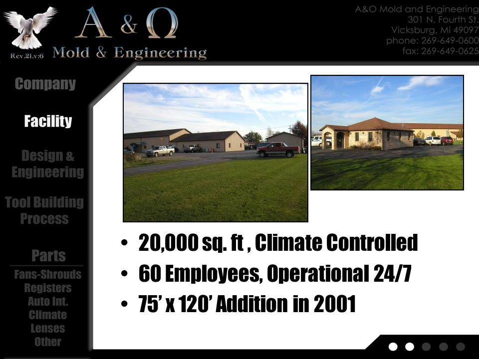 20,000 sq. ft, Climate Controlled 60 Employees, Operational 24/7 75 x 120 Addition in 2001