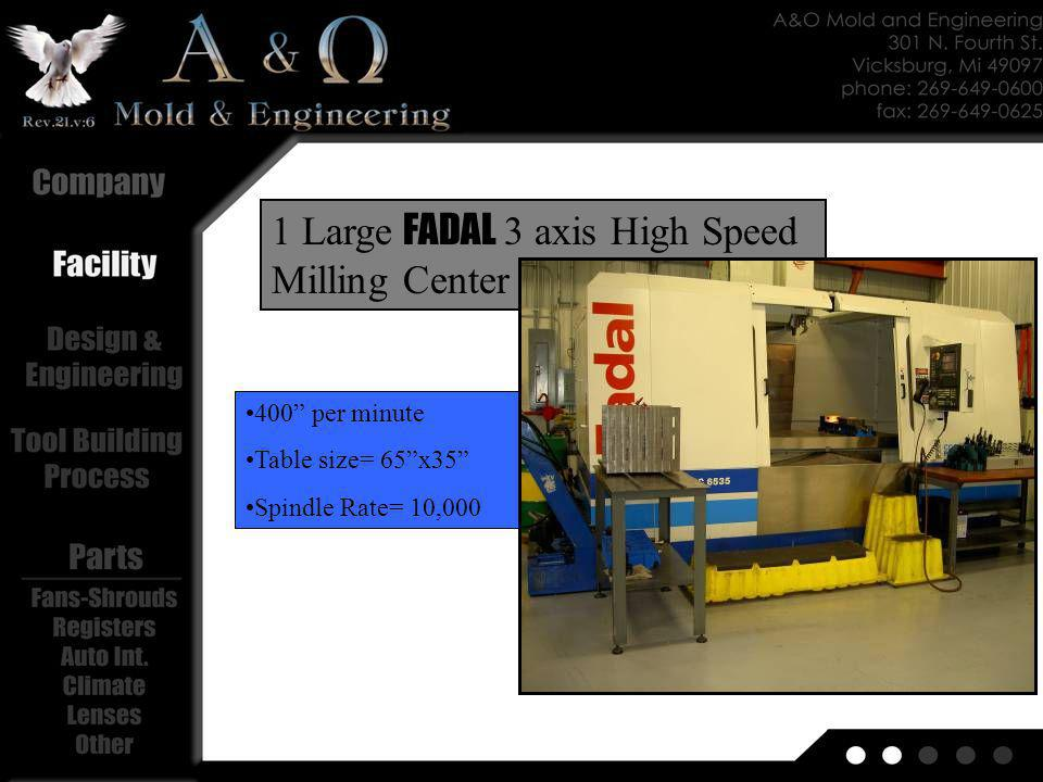 1,000 per minute Table= 27x27 Spindle= 40,000 Mikron High Speed Machining Center Click to play video