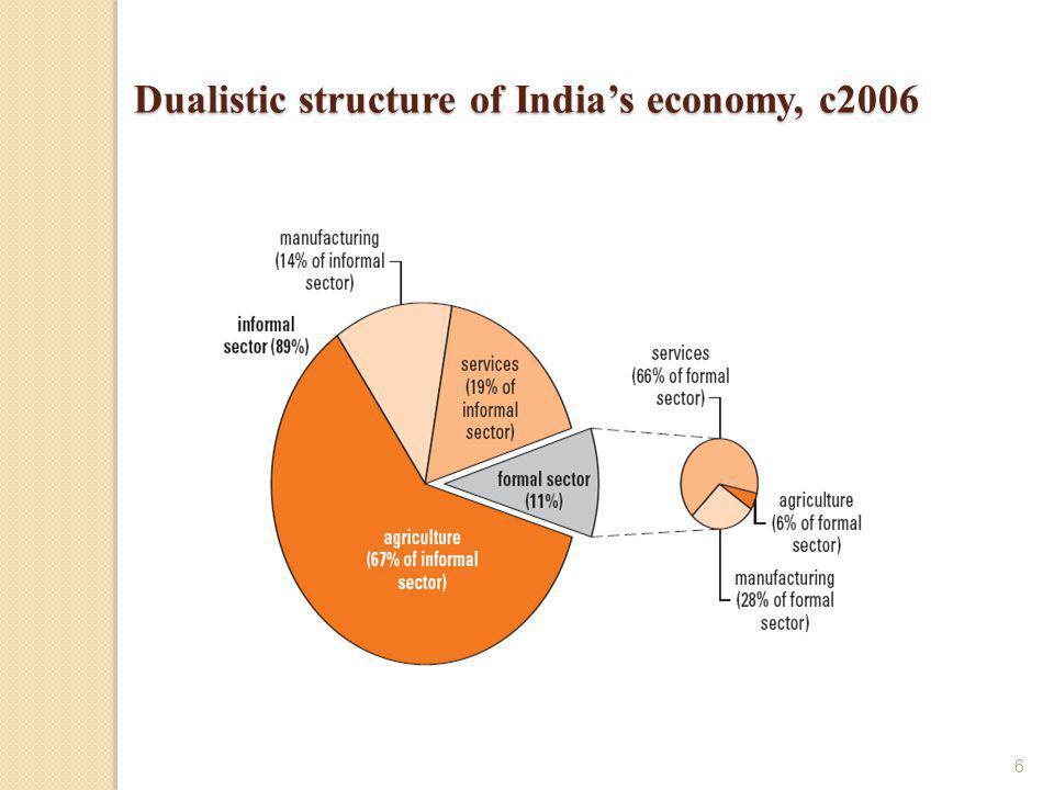 6 Dualistic structure of Indias economy, c2006