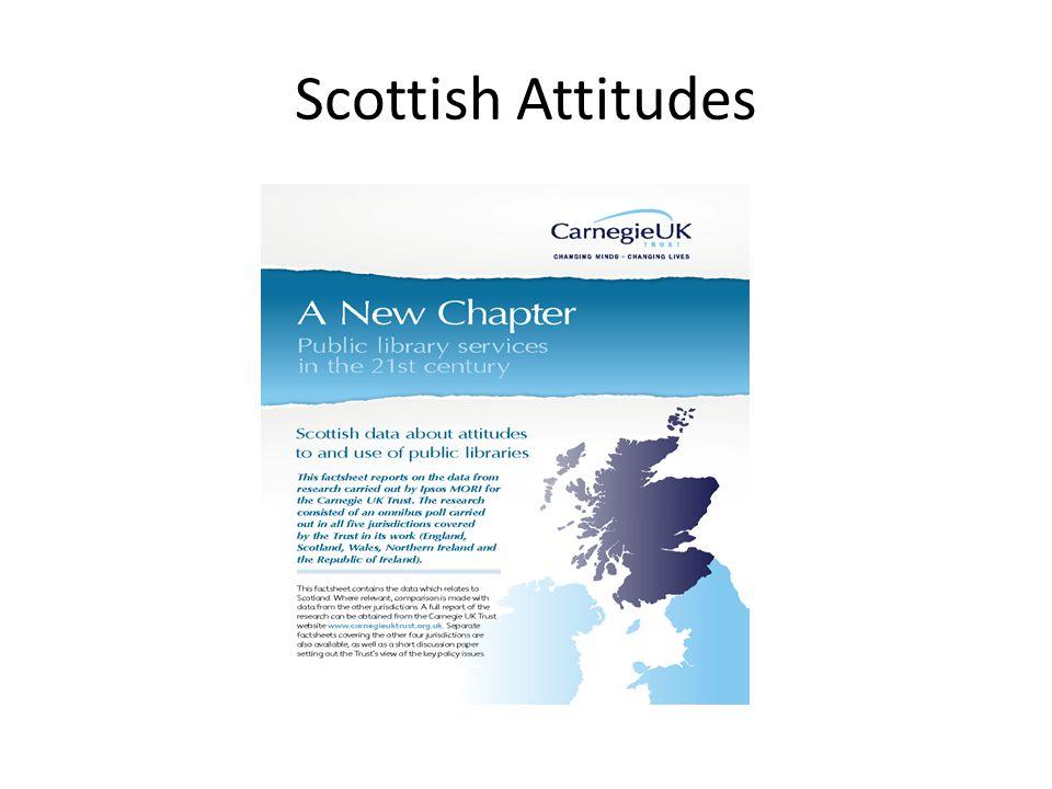 Scottish Attitudes