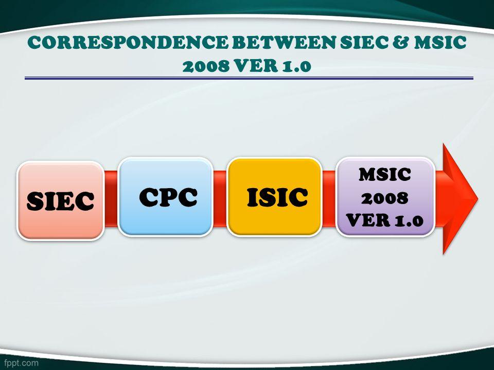 CPC SIEC MSIC 2008 VER 1.0 CORRESPONDENCE BETWEEN SIEC & MSIC 2008 VER 1.0 ISIC