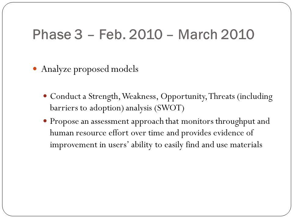Phase 3 – Feb.