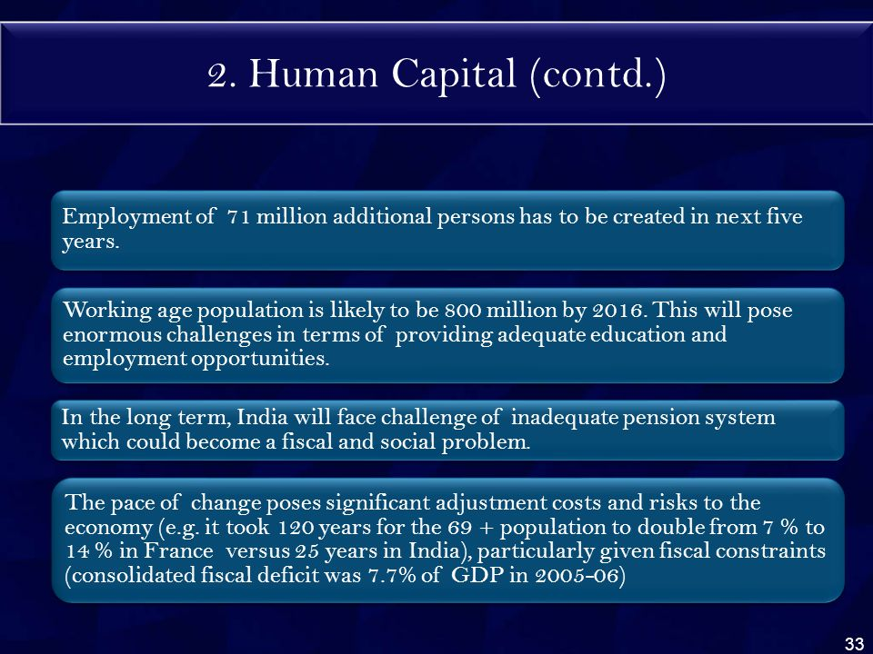 2. Human Capital (contd.) Employment of 71 million additional persons has to be created in next five years. Working age population is likely to be 800