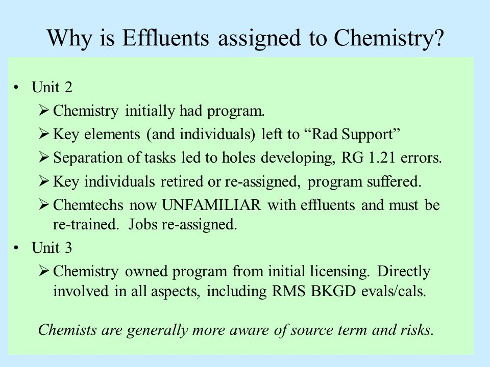 Unit 2 Chemistry initially had program.