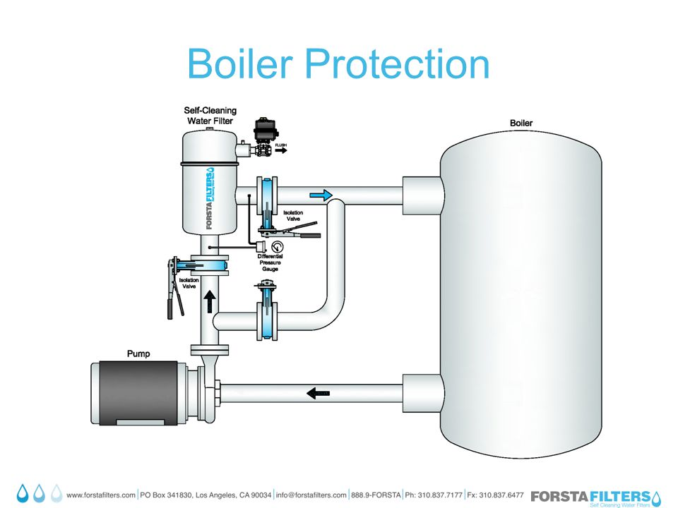 Boiler Protection