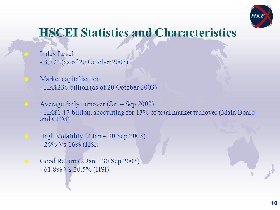 10 HSCEI Statistics and Characteristics u Index Level - 3,772 (as of 20 October 2003) u Market capitalisation - HK$236 billion (as of 20 October 2003) u Average daily turnover (Jan – Sep 2003) - HK$1.17 billion, accounting for 13% of total market turnover (Main Board and GEM) u High Volatility (2 Jan – 30 Sep 2003) - 26% Vs 16% (HSI) u Good Return (2 Jan – 30 Sep 2003) - 61.8% Vs 20.5% (HSI)