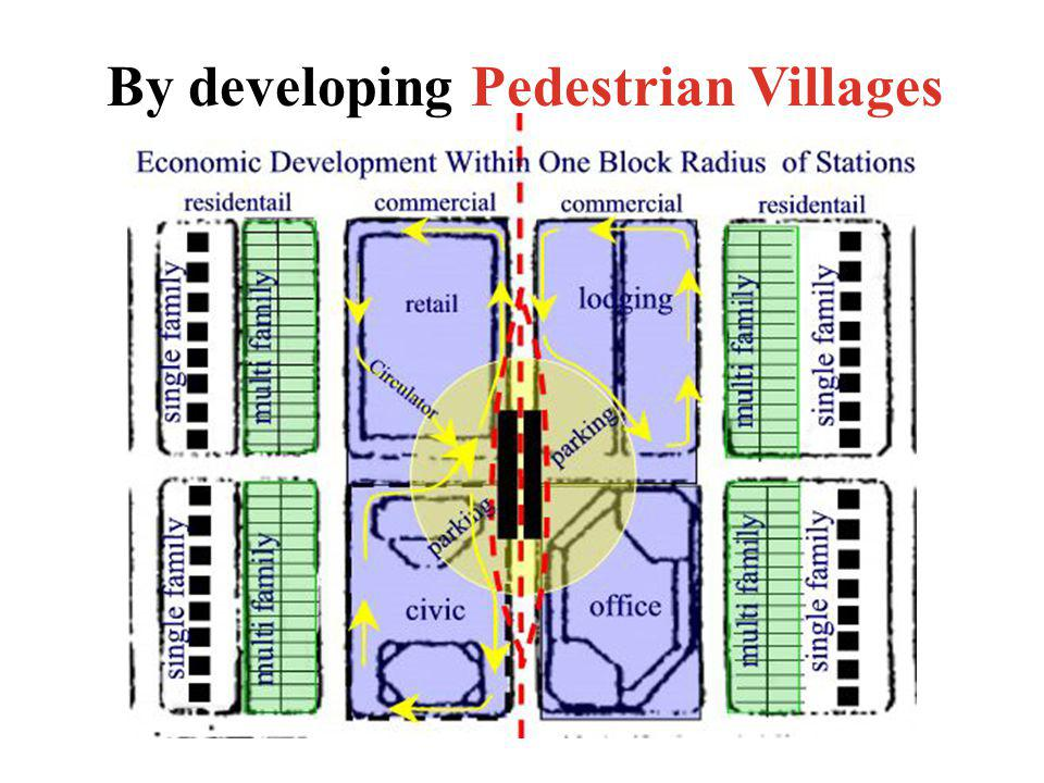 By developing Pedestrian Villages