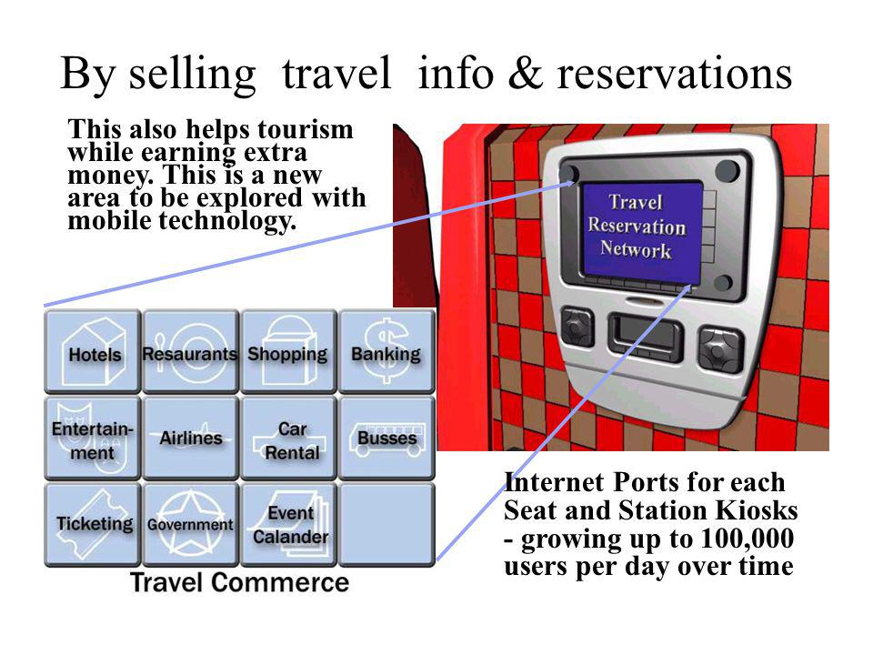 By selling travel info & reservations We Do Group Presentations This also helps tourism while earning extra money.