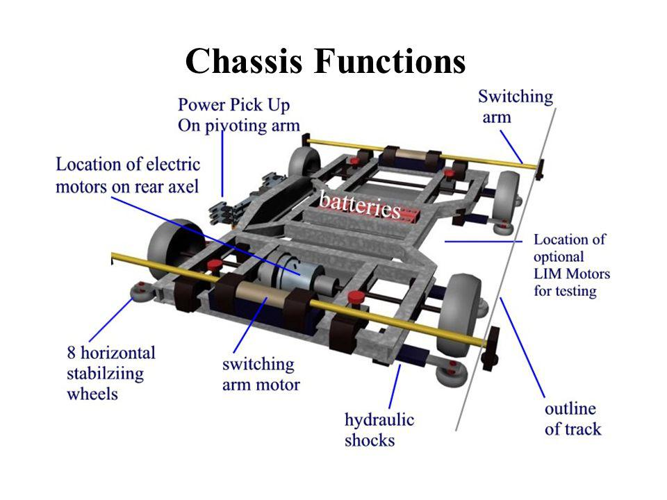 Chassis Functions Optional)