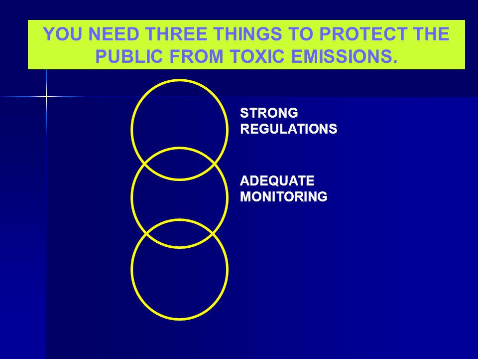 YOU NEED THREE THINGS TO PROTECT THE PUBLIC FROM TOXIC EMISSIONS. STRONG REGULATIONS ADEQUATE MONITORING