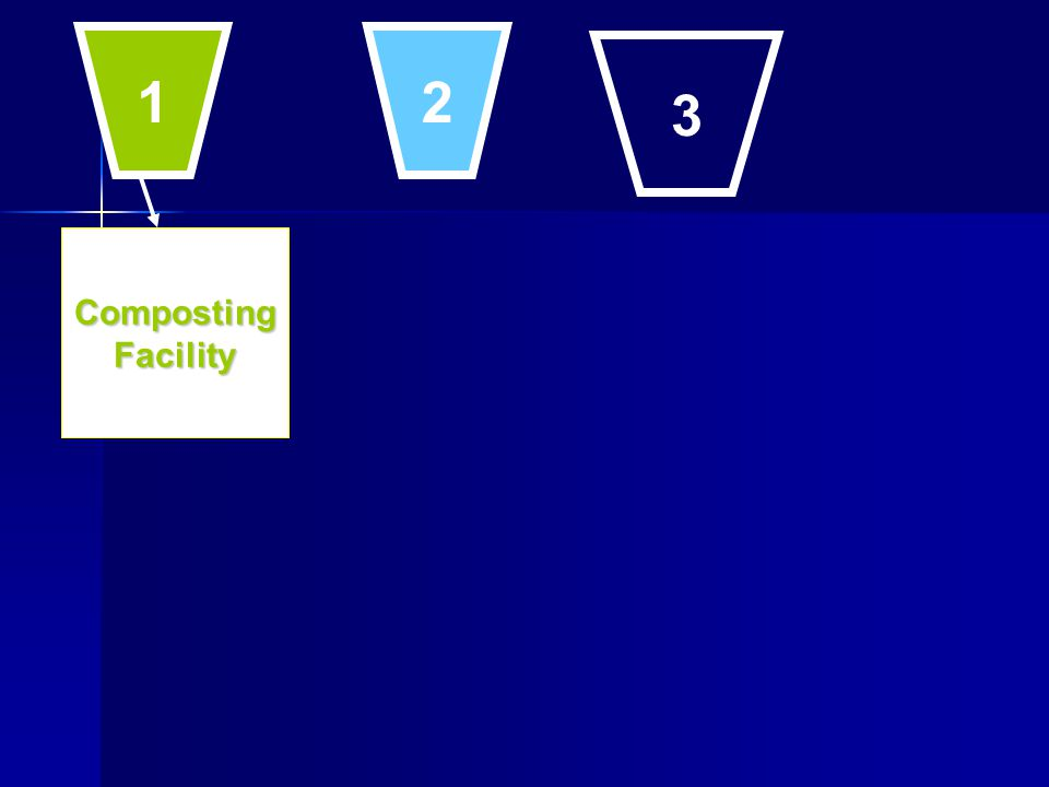 CompostingFacility 1 2 3