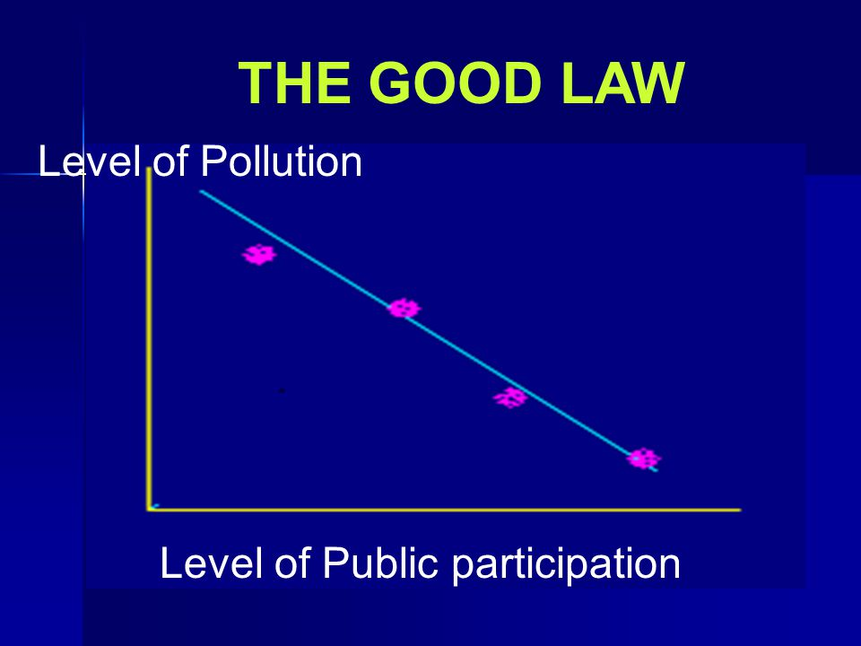 Level of Public participation THE GOOD LAW
