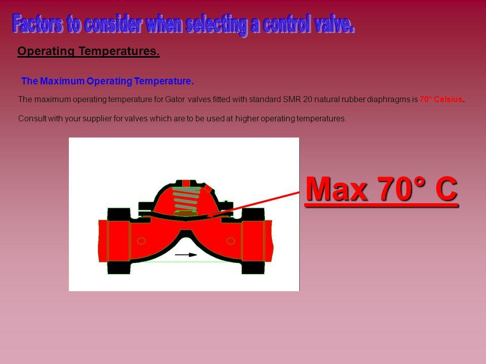 Operating Temperatures.The Maximum Operating Temperature.