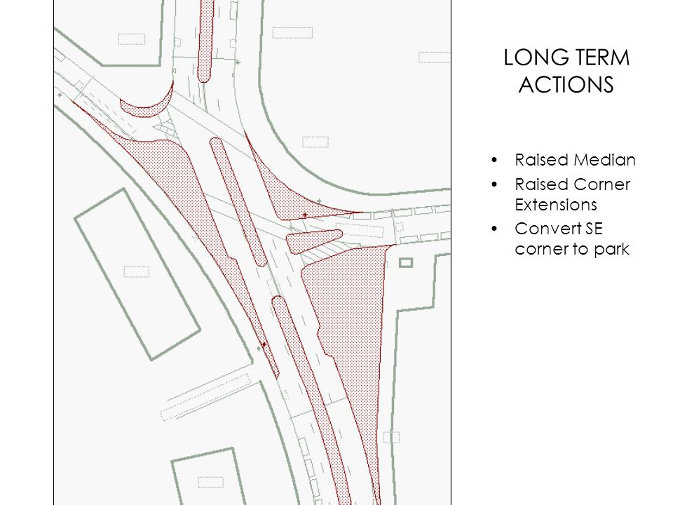LONG TERM ACTIONS Raised Median Raised Corner Extensions Convert SE corner to park
