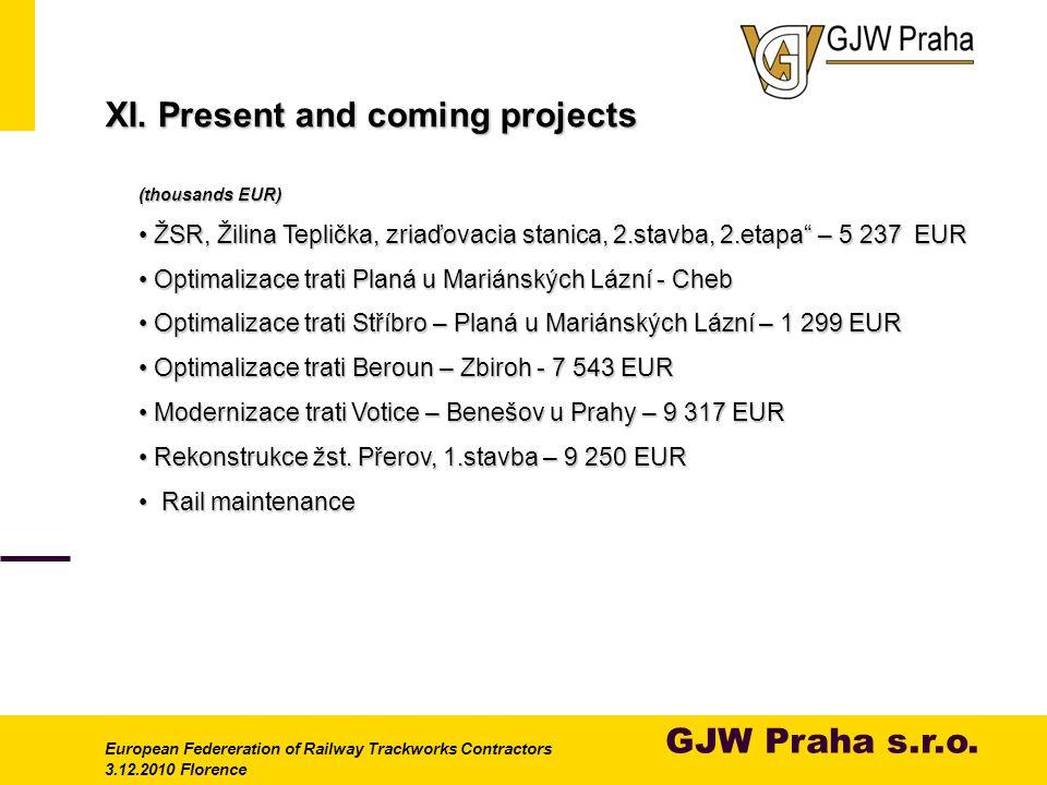GJW Praha s.r.o.