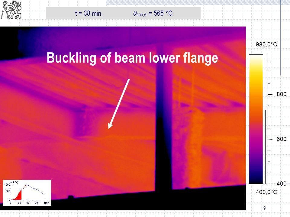 8 400,0°C 980,0°C 400 600 800 t = t 0 + 0 h 36T con,ø = 520 °C Buckling of beam lower flange t = 36 min.