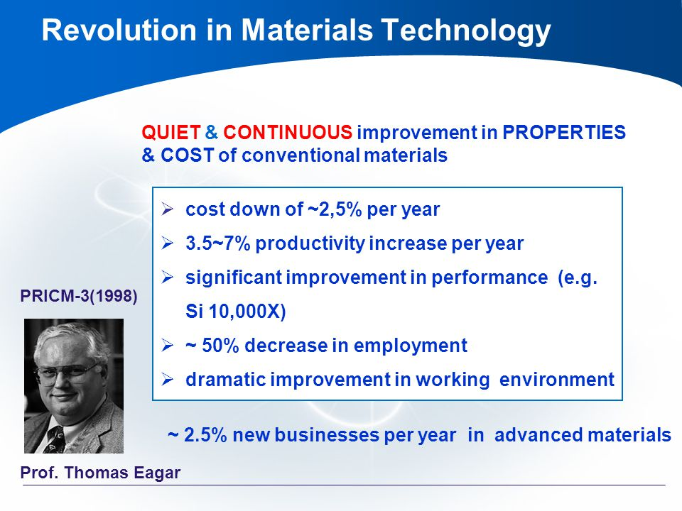 QUIET & CONTINUOUS improvement in PROPERTIES & COST of conventional materials Revolution in Materials Technology PRICM-3(1998) cost down of ~2,5% per year 3.5~7% productivity increase per year significant improvement in performance (e.g.