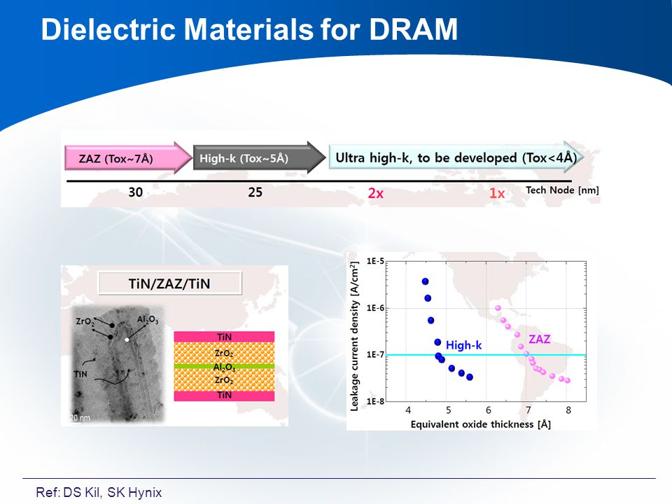 Dielectric Materials for DRAM Ref: DS Kil, SK Hynix