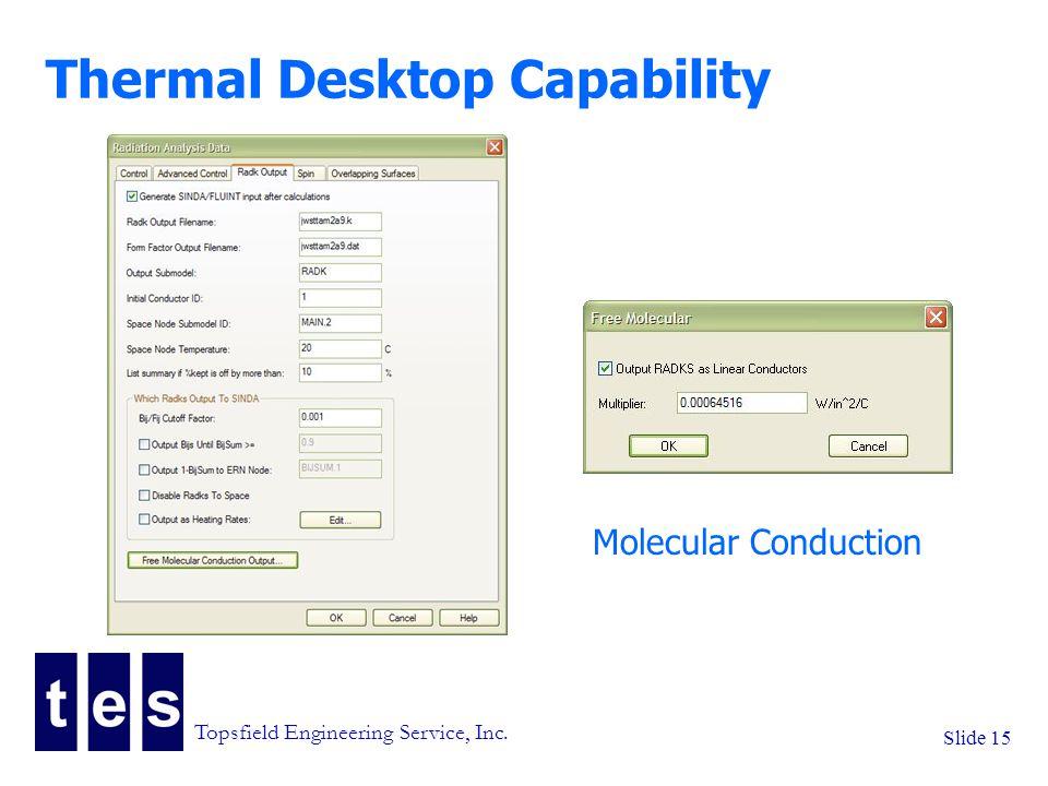 Topsfield Engineering Service, Inc. Slide 15 Thermal Desktop Capability Molecular Conduction
