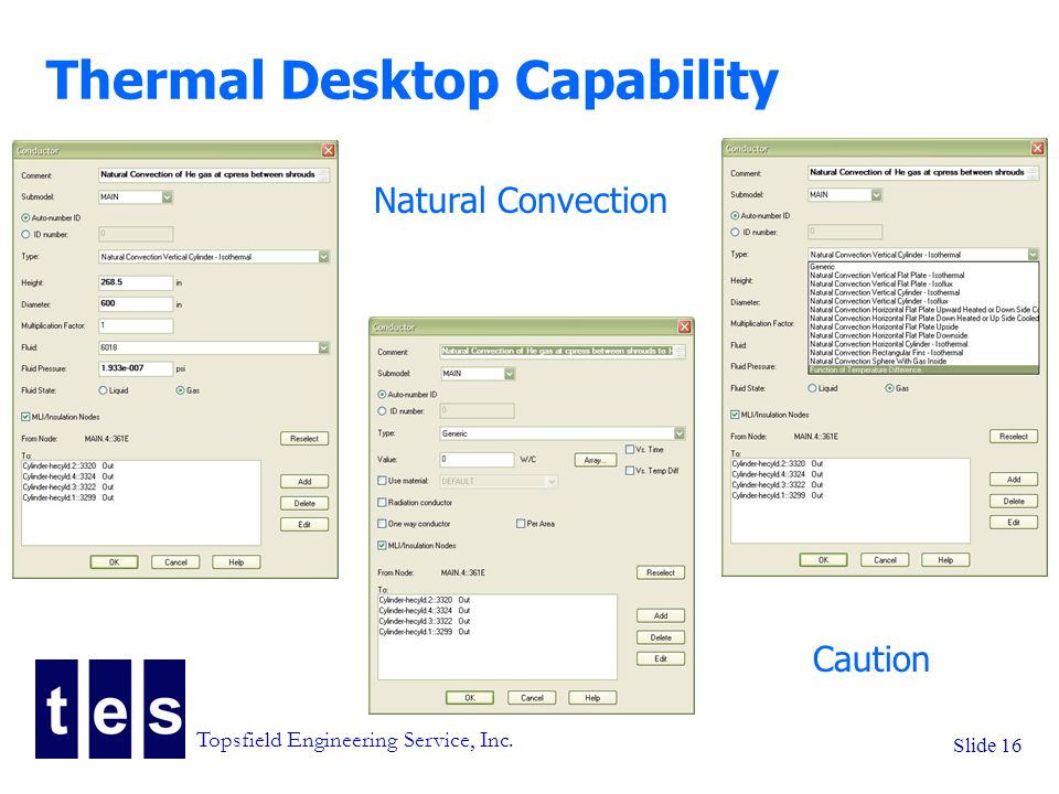 Topsfield Engineering Service, Inc. Slide 16 Thermal Desktop Capability Natural Convection Caution