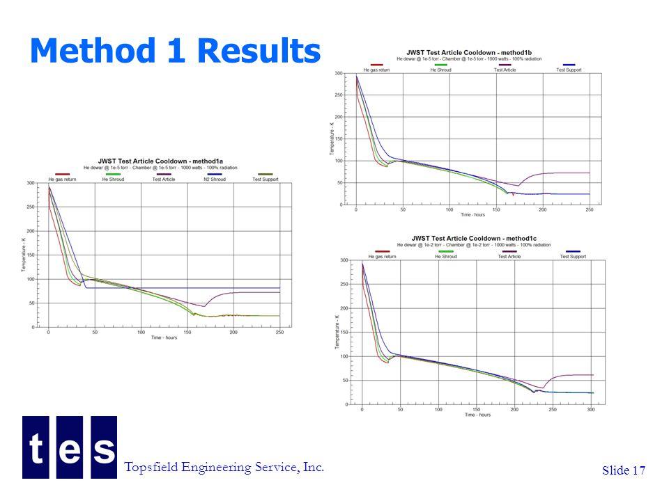 Topsfield Engineering Service, Inc. Slide 17 Method 1 Results