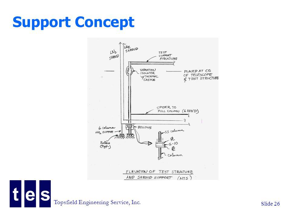 Topsfield Engineering Service, Inc. Slide 26 Support Concept