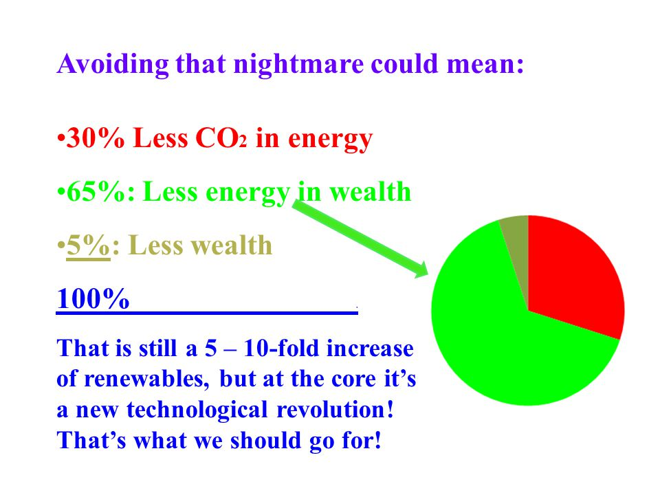 Avoiding that nightmare could mean: 30% Less CO 2 in energy 65%: Less energy in wealth 5%: Less wealth 100%.