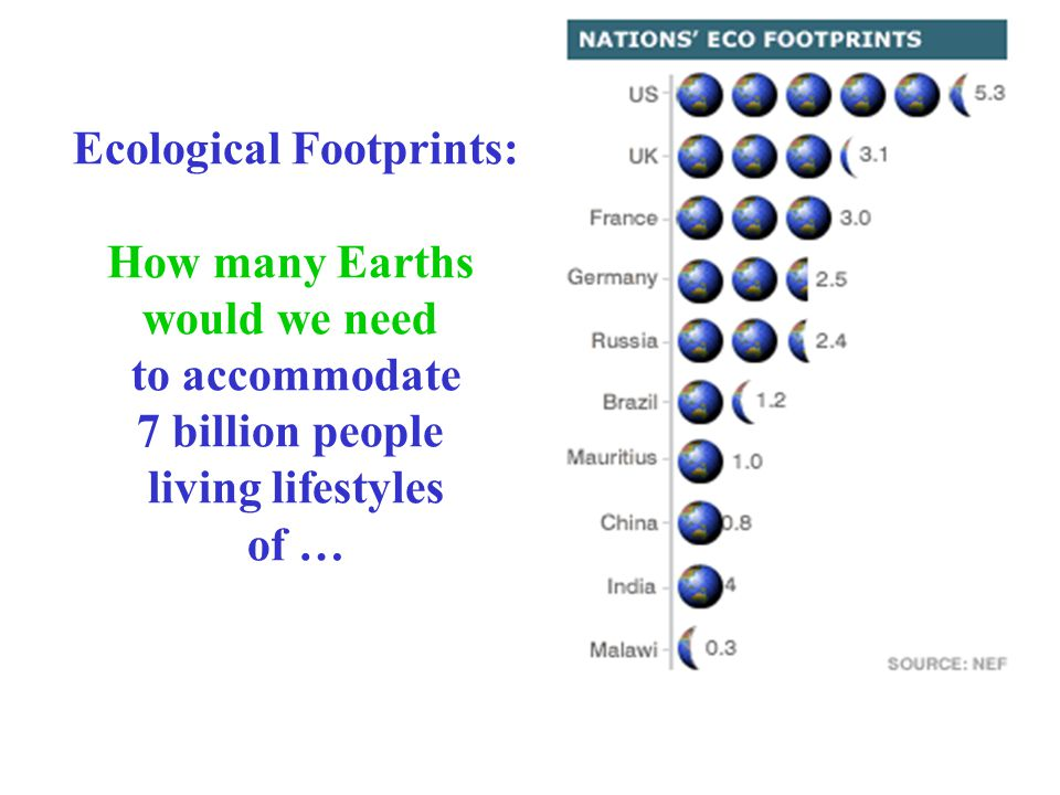Ecological Footprints: How many Earths would we need to accommodate 7 billion people living lifestyles of …