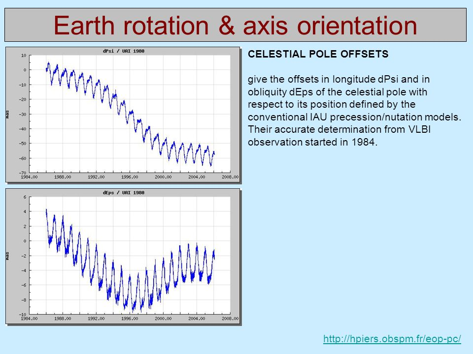 Earth rotation & axis orientation http://hpiers.obspm.fr/eop-pc/ CELESTIAL POLE OFFSETS give the offsets in longitude dPsi and in obliquity dEps of th