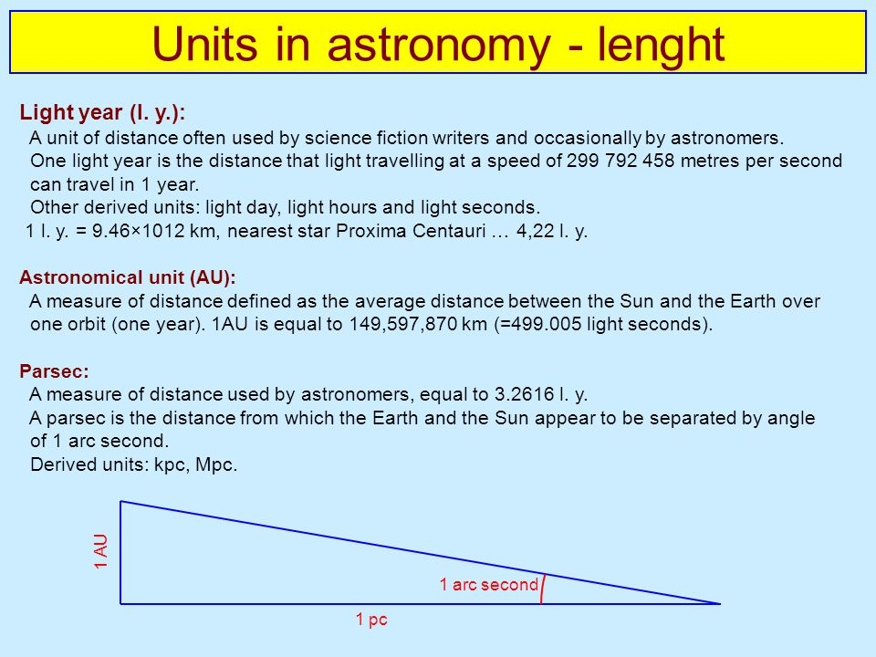 Units in astronomy - lenght Light year (l. y.): A unit of distance often used by science fiction writers and occasionally by astronomers. One light ye