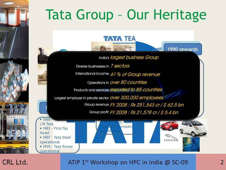 ATIP 1 st Workshop on HPC in India @ SC-0913 Life Sciences Current activities Molecular Docking Workflow for Drug Discovery Genome Assembly and Motif Discovery Simulation of metabolic pathways Genome annotation and homology modeling Quantitative structure-activity relationships Collaborations sought Protein-Protein Interaction and Homology Modeling Whole-Cell Simulation with Realistic Biochemical Reaction Pathways Personalized Medicine CRL Ltd.