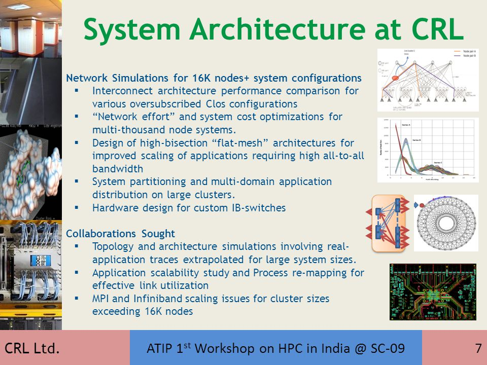 ATIP 1 st Workshop on HPC in India @ SC-097 System Architecture at CRL Network Simulations for 16K nodes+ system configurations Interconnect architecture performance comparison for various oversubscribed Clos configurations Network effort and system cost optimizations for multi-thousand node systems.