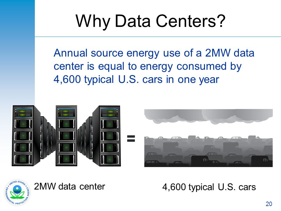 20 Why Data Centers? Annual source energy use of a 2MW data center is equal to energy consumed by 4,600 typical U.S. cars in one year = 4,600 typical