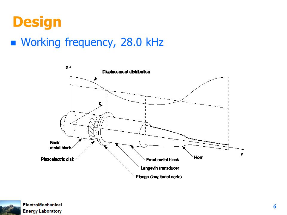 6 Design n Working frequency, 28.0 kHz