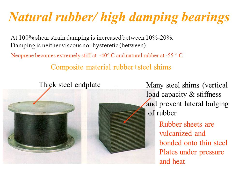 Natural rubber/ high damping bearings At 100% shear strain damping is increased between 10%-20%.