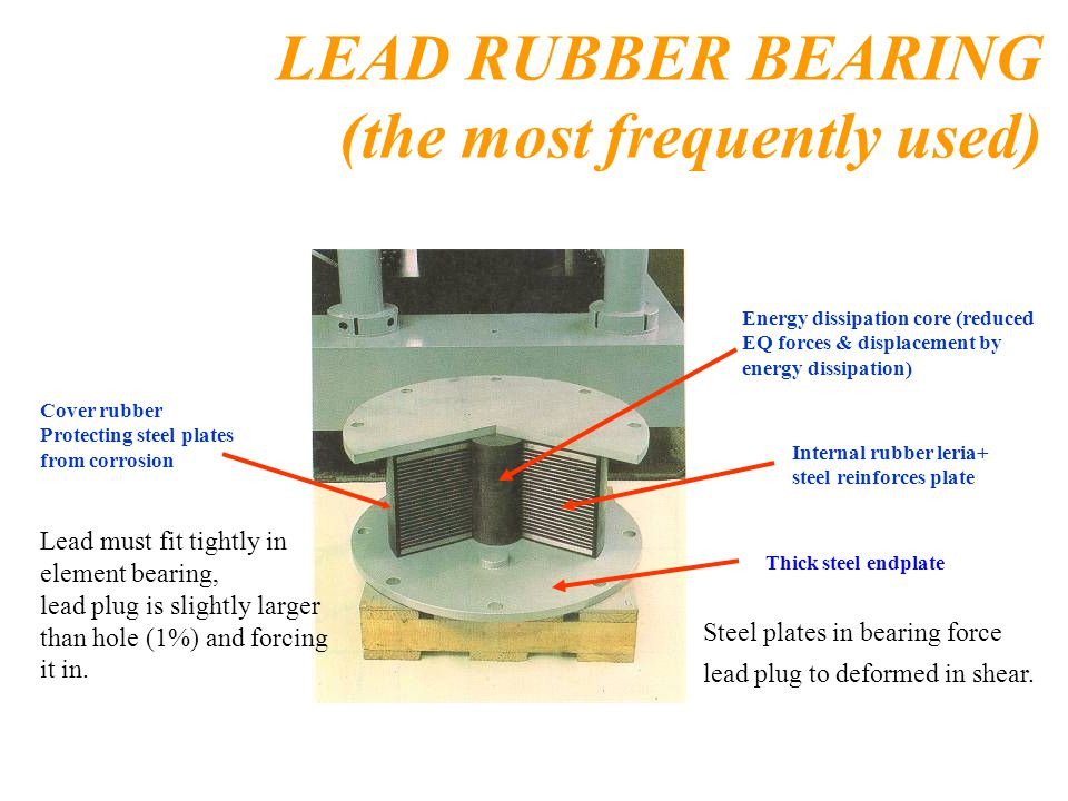 LEAD RUBBER BEARING (the most frequently used) Energy dissipation core (reduced EQ forces & displacement by energy dissipation) Internal rubber leria+ steel reinforces plate Cover rubber Protecting steel plates from corrosion Thick steel endplate Steel plates in bearing force lead plug to deformed in shear.