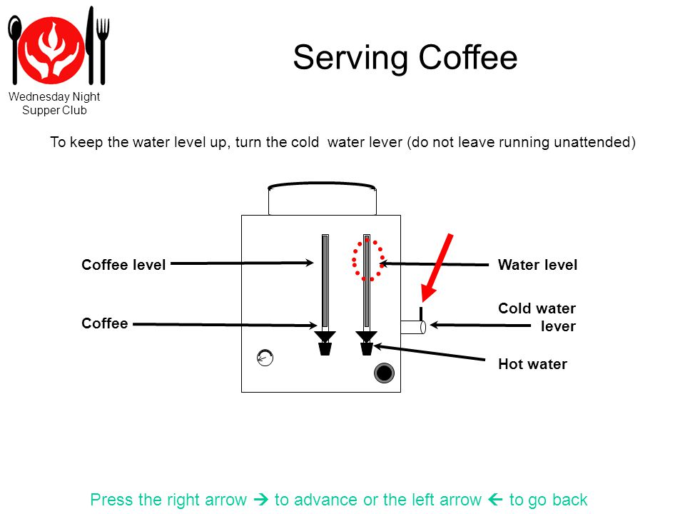 Wednesday Night Supper Club Serving Coffee Press the right arrow to advance or the left arrow to go back Cold water lever Coffee Coffee level Hot water To keep the water level up, turn the cold water lever (do not leave running unattended) Water level