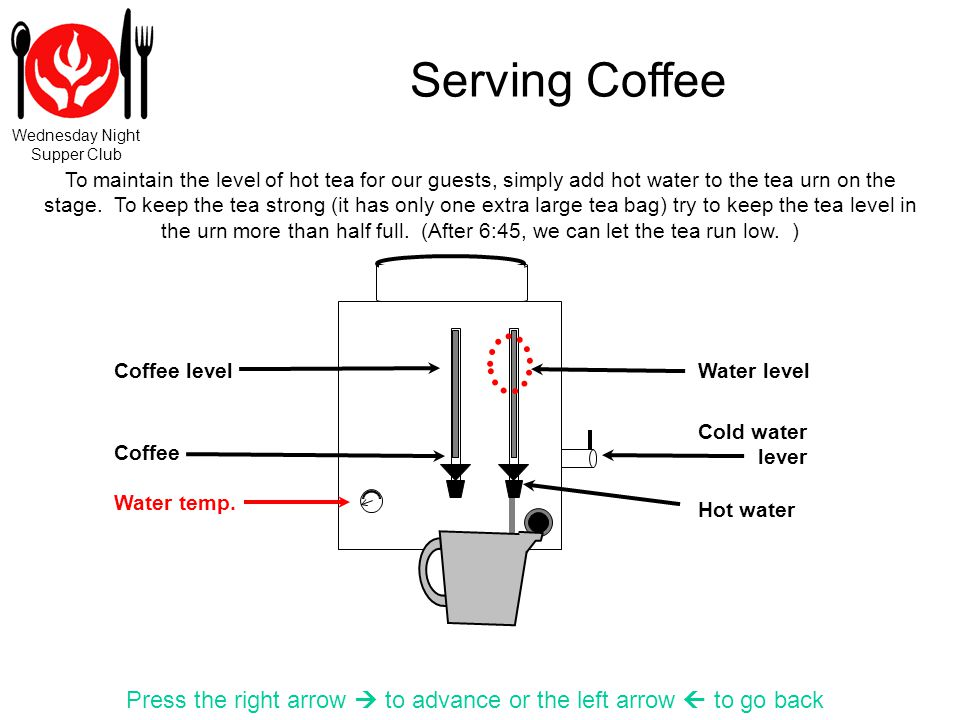 Wednesday Night Supper Club Serving Coffee Press the right arrow to advance or the left arrow to go back Cold water lever Coffee Coffee level Hot water To maintain the level of hot tea for our guests, simply add hot water to the tea urn on the stage.