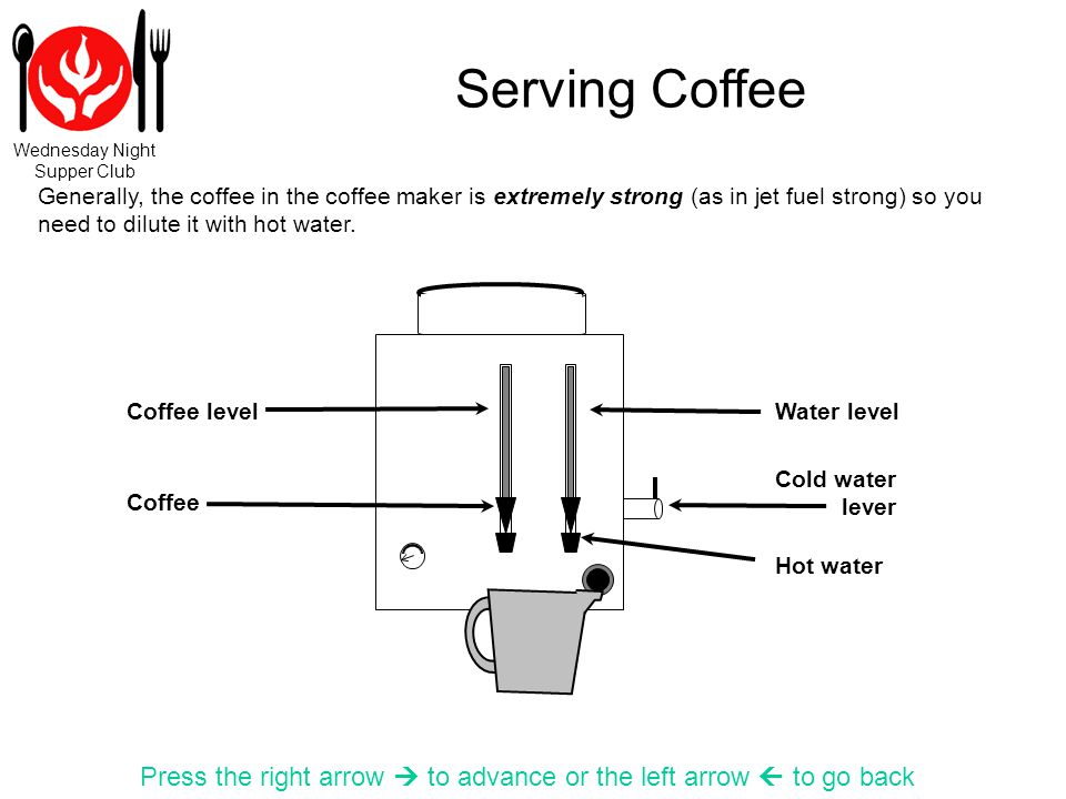 Wednesday Night Supper Club Serving Coffee Press the right arrow to advance or the left arrow to go back Cold water lever Coffee Coffee level Hot wate