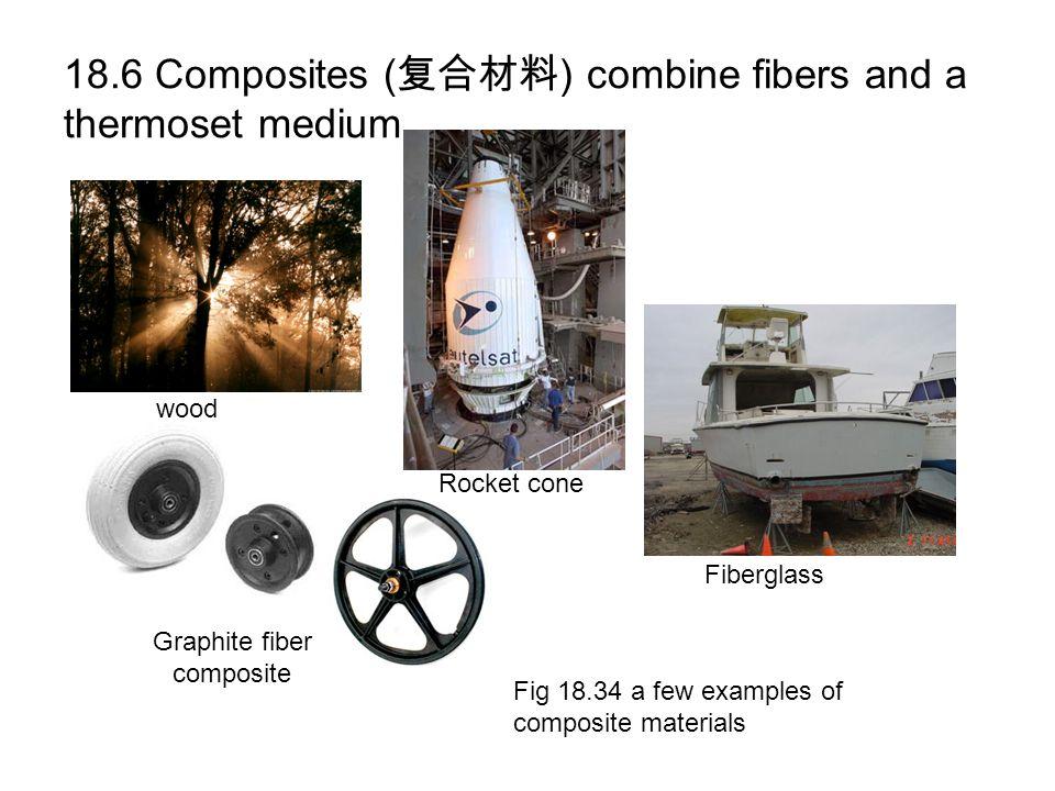 18.6 Composites ( ) combine fibers and a thermoset medium Fig 18.34 a few examples of composite materials wood Rocket cone Fiberglass Graphite fiber composite