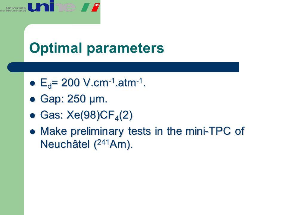 Optimal parameters E d = 200 V.cm -1.atm -1. E d = 200 V.cm -1.atm -1. Gap: 250 µm. Gap: 250 µm. Gas: Xe(98)CF 4 (2) Gas: Xe(98)CF 4 (2) Make prelimin