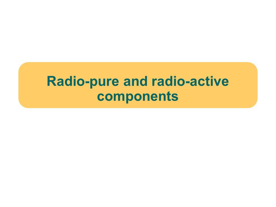 Radio-pure and radio-active components